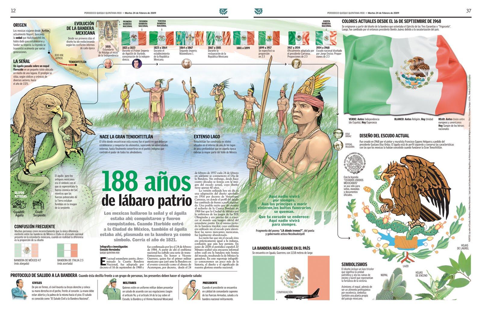 Día De La Bandera Mexico