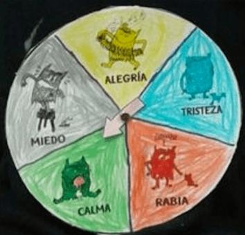 Actividades Edicación emocional (1) – Imagenes Educativas
