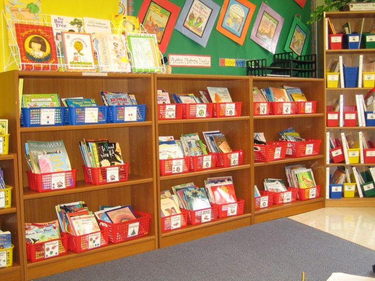 Biblioteca De Aula 10 Imagenes Educativas